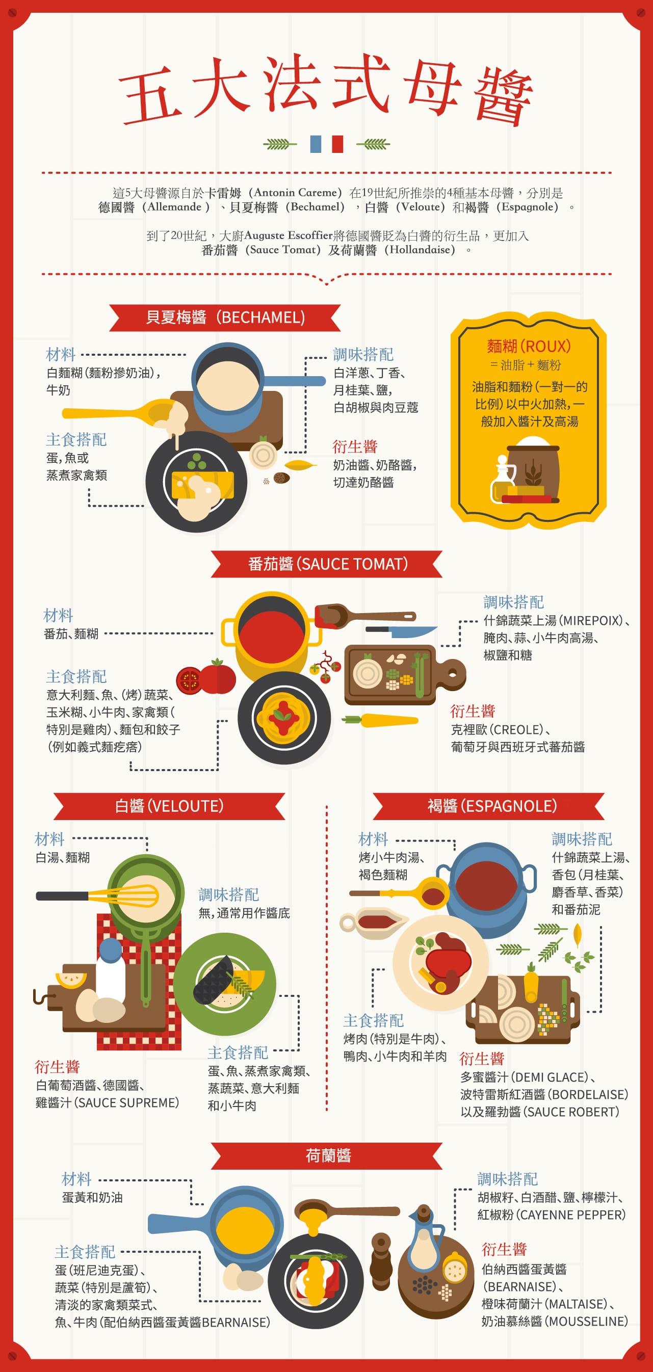 插圖:Illustration by Ono Creates for Michelin Guide