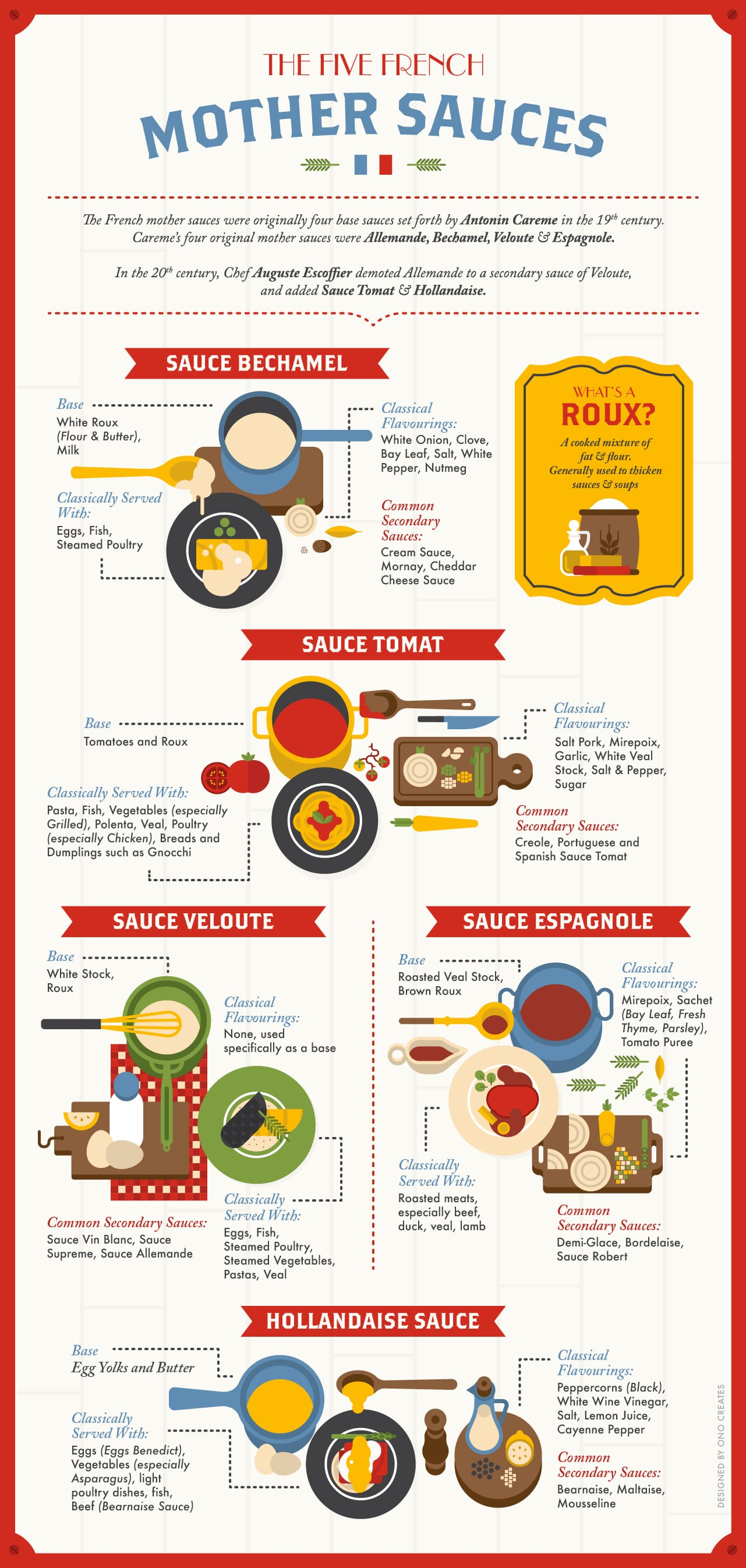 Illustration by Ono Creates for Michelin Guide