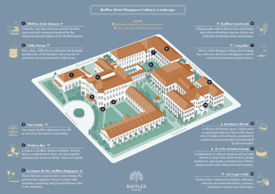 Infographic courtesy of Raffles Hotel Singapore