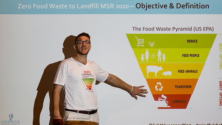 Benjamin Lephilibert, Founder & Managing Director of LightBlue, explains the Food Waste Pyramid.
