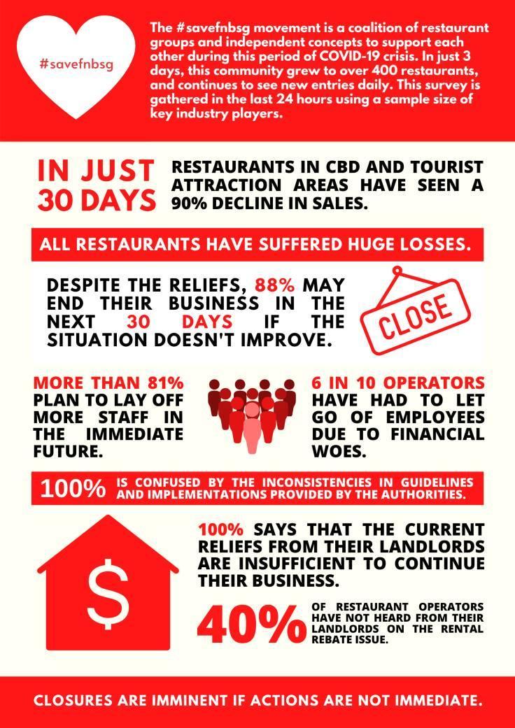 Savefnbsg Singapore restaurant survey (1).jpg